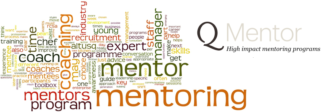 Mentoring word cloud 1100